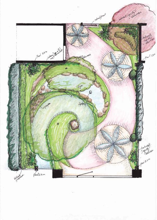Energetische genezende tuin voor een Jungiaans gedragstherapeut te Tiel. Tuin is ontworpen in juni en aangelegd in oktober/november 2015.